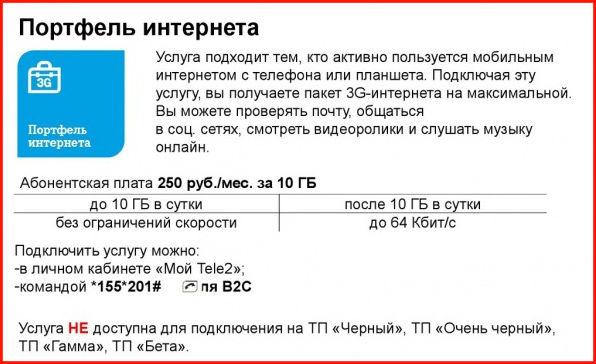 """Услуга """"Портфель интернета"""""""