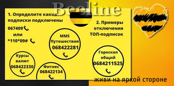 Платные подписки Билайна