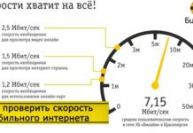 Как-проверить-скорость-интернете-Билайн