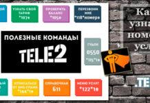 Номера услуг Теле2