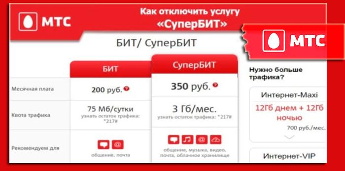 Отключение опции интернет-бит
