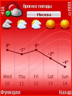 """Услуга """"Погода"""" от МТС"""