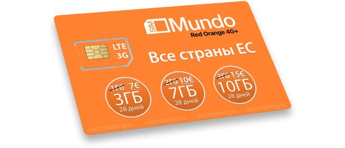 Orange в Польше