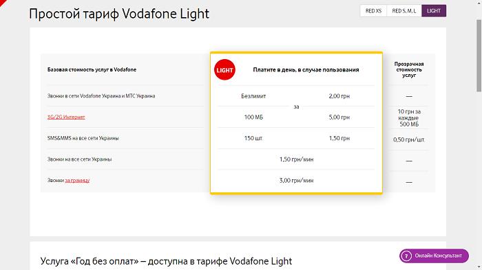 Vodafone-Light