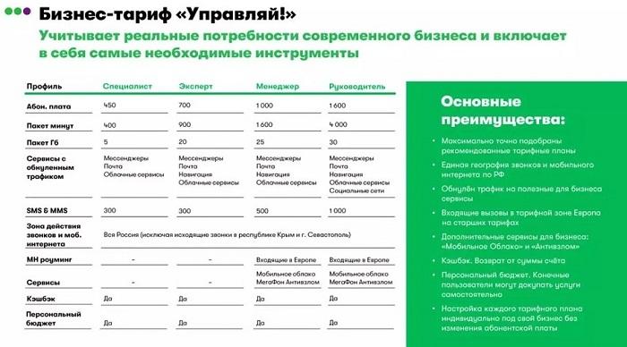 Современный корпоративный тариф «Управляй»